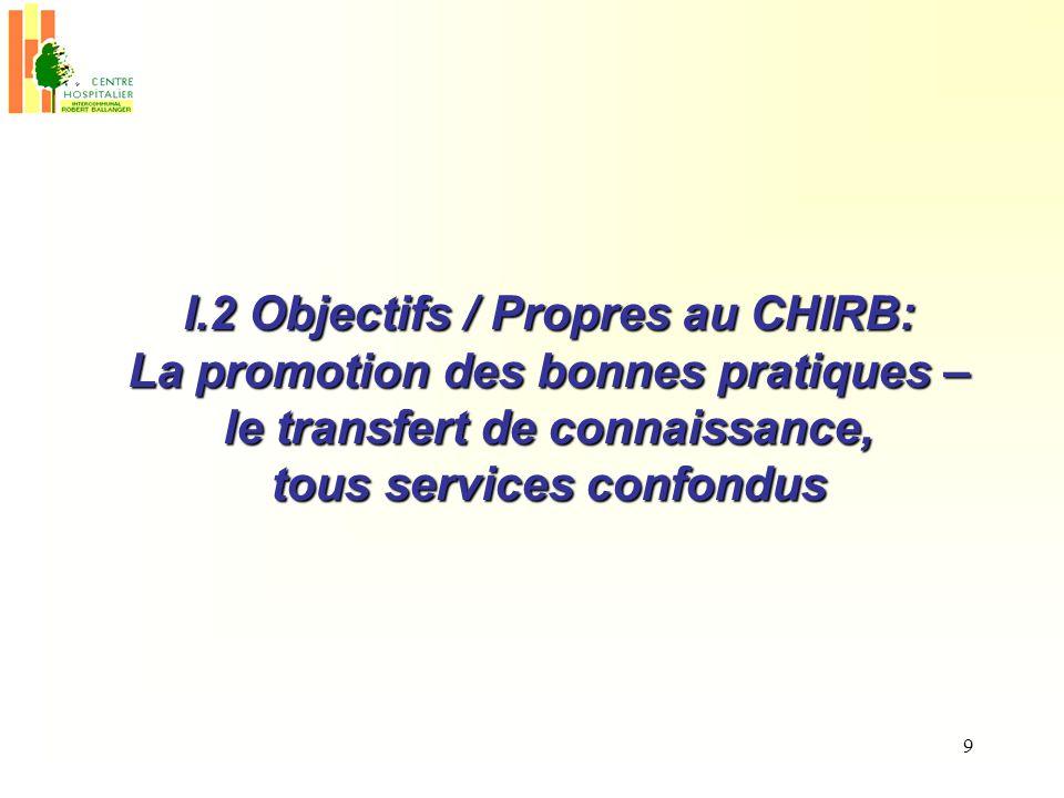 I.2 Objectifs / Propres au CHIRB: La promotion des bonnes pratiques –