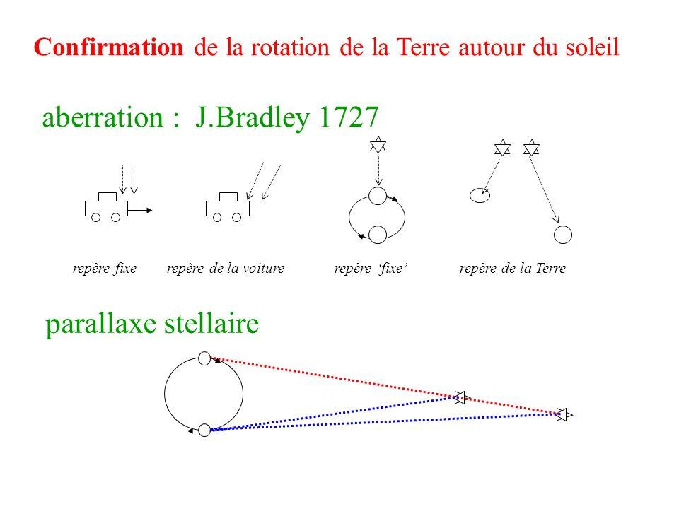 aberration : J.Bradley 1727 parallaxe stellaire