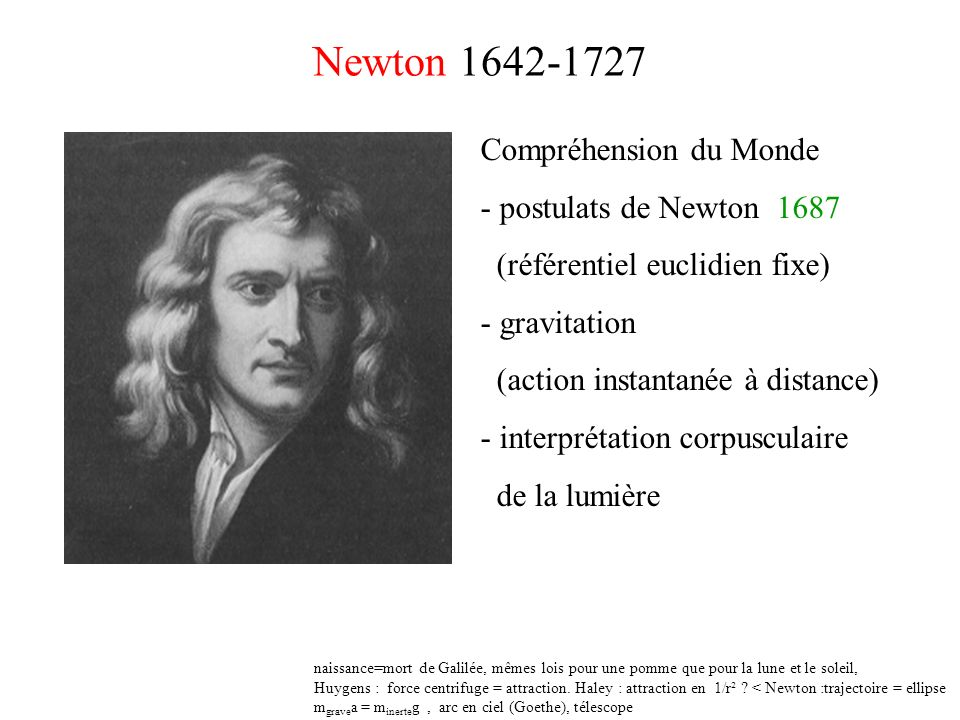 Newton 1642-1727 Compréhension du Monde - postulats de Newton 1687