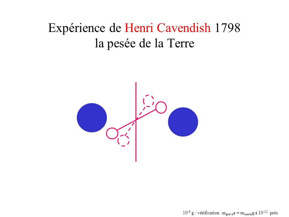 Expérience de Henri Cavendish 1798 la pesée de la Terre