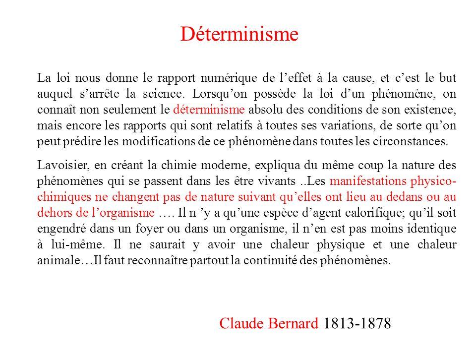 Déterminisme Claude Bernard 1813-1878