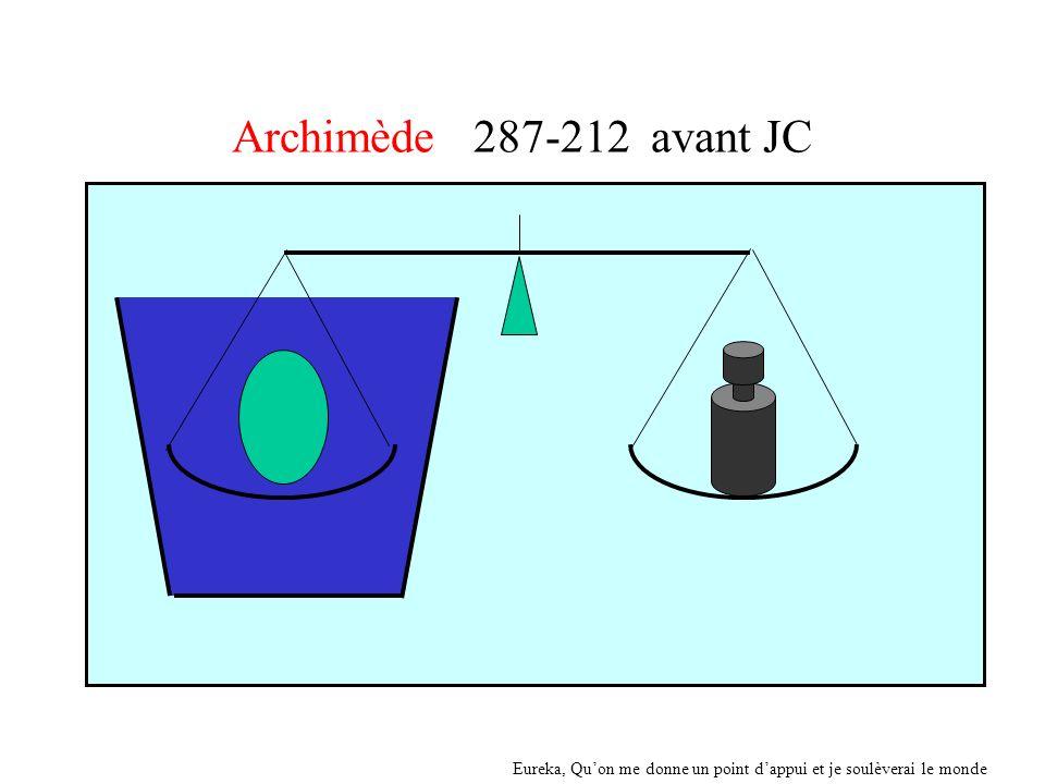 Archimède 287-212 avant JC observation / expériences  induction