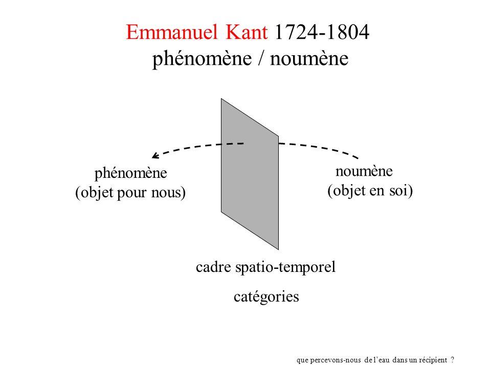Emmanuel Kant 1724-1804 phénomène / noumène