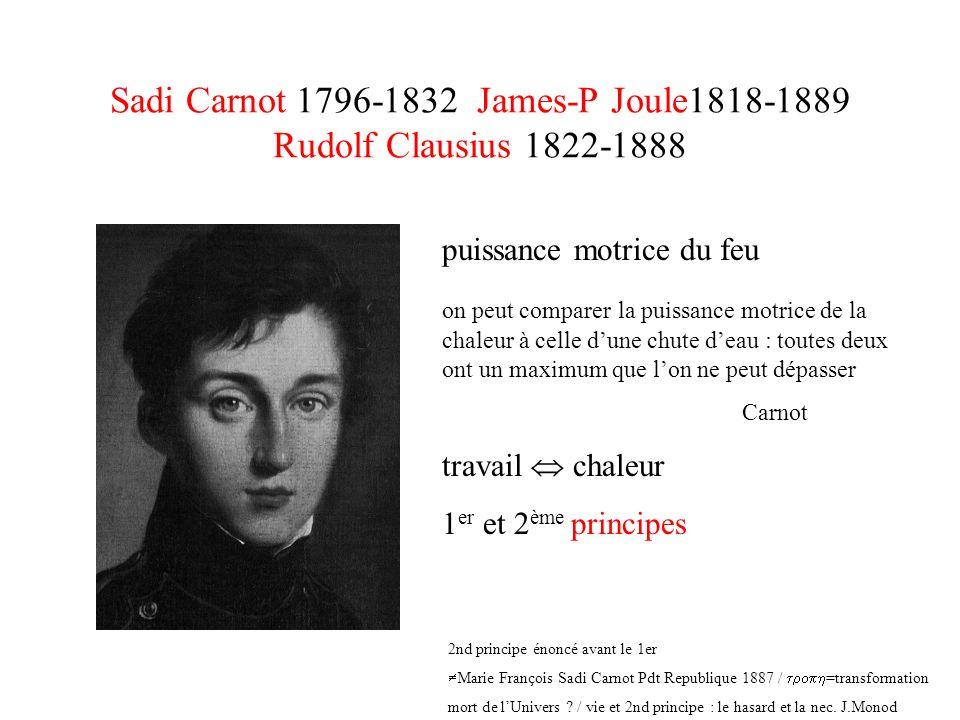 Sadi Carnot 1796-1832 James-P Joule1818-1889 Rudolf Clausius 1822-1888
