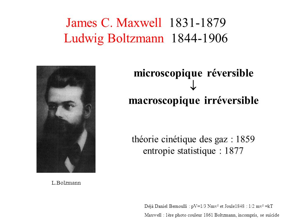 James C. Maxwell 1831-1879 Ludwig Boltzmann 1844-1906