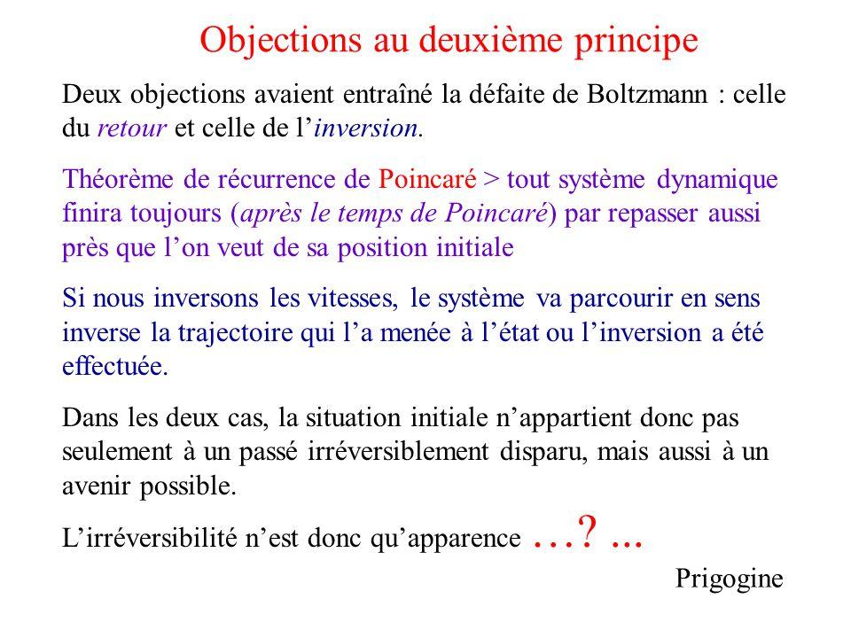 Objections au deuxième principe