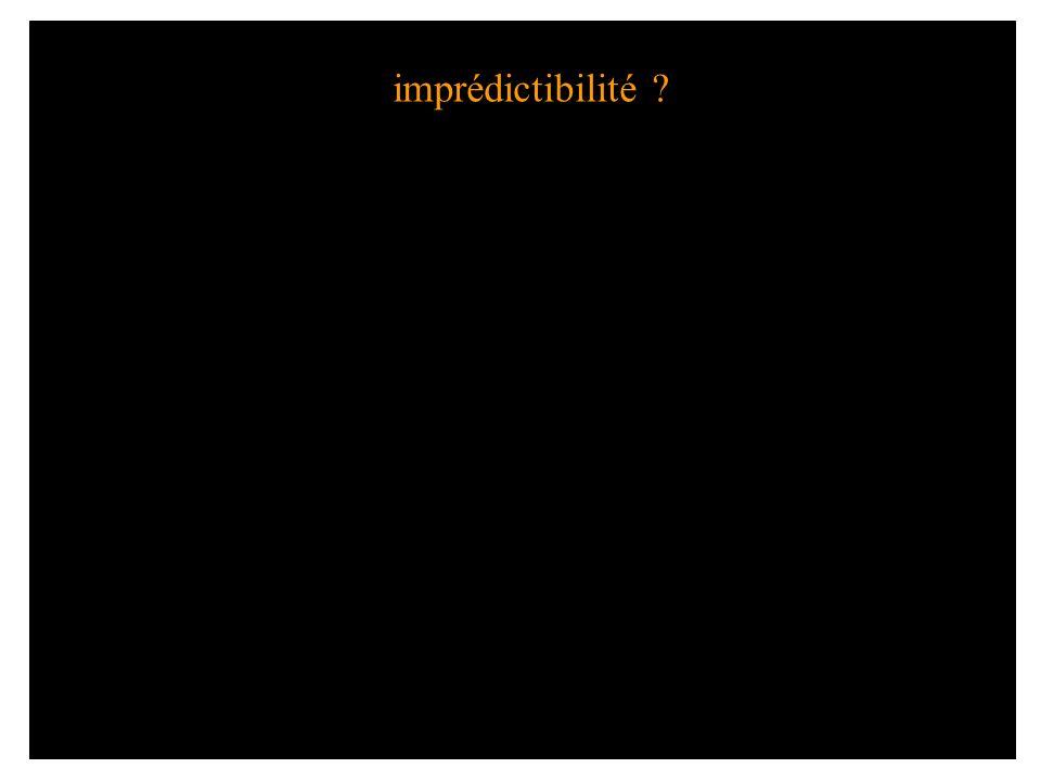 imprédictibilité