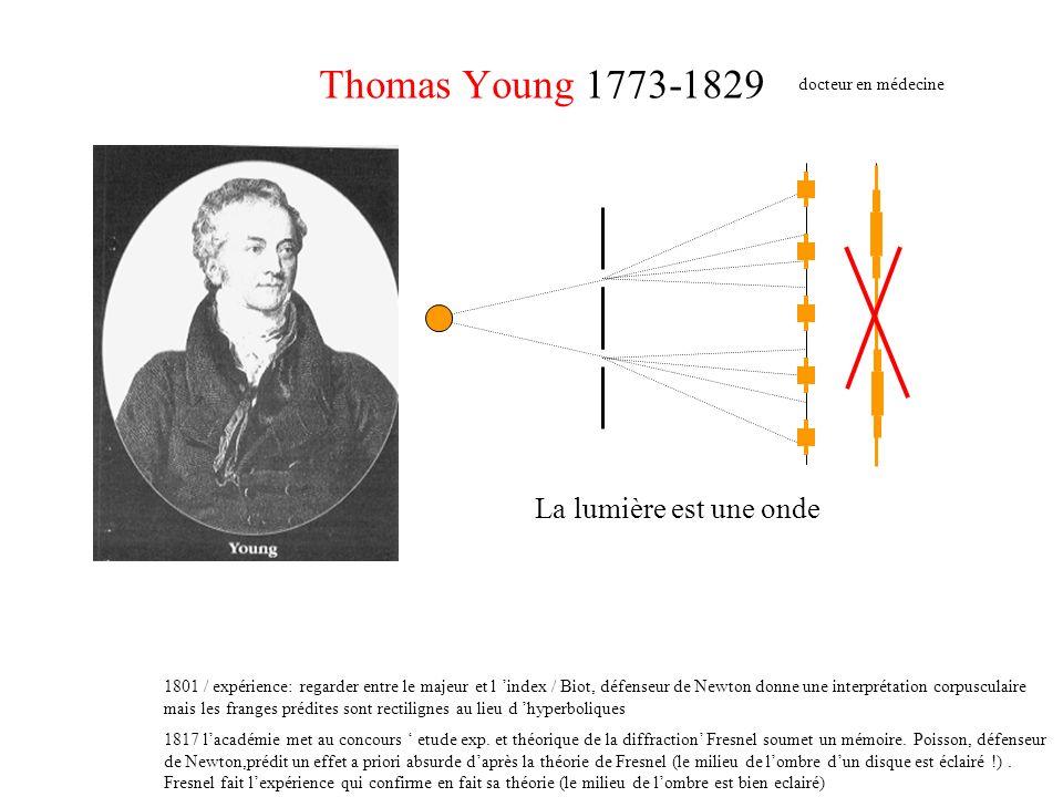 Thomas Young 1773-1829 La lumière est une onde docteur en médecine