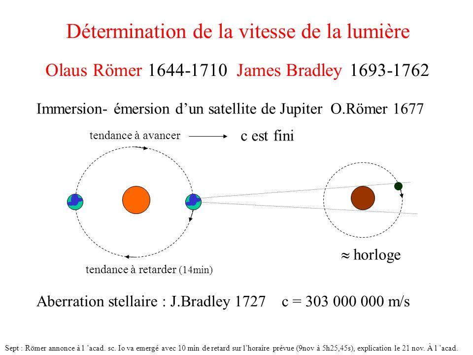 Détermination de la vitesse de la lumière Olaus Römer 1644-1710 James Bradley 1693-1762