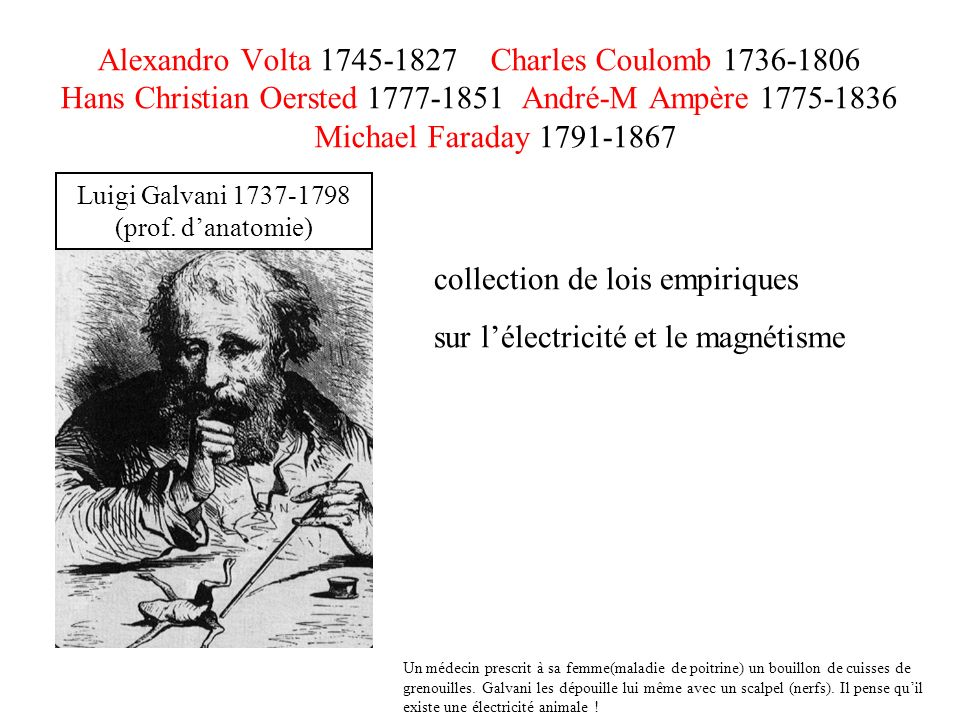 Luigi Galvani 1737-1798 (prof. d'anatomie)