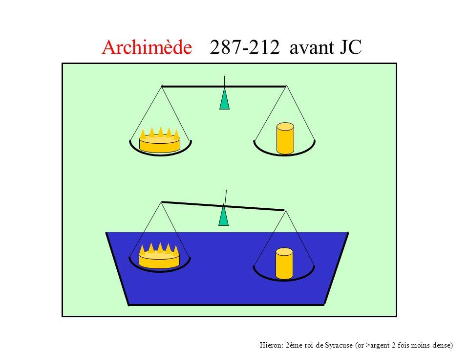 Archimède 287-212 avant JC Hieron: 2ème roi de Syracuse (or >argent 2 fois moins dense)