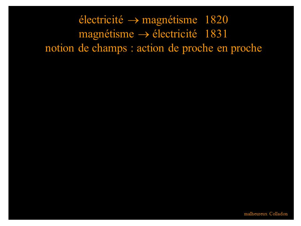 électricité  magnétisme 1820 magnétisme  électricité 1831 notion de champs : action de proche en proche