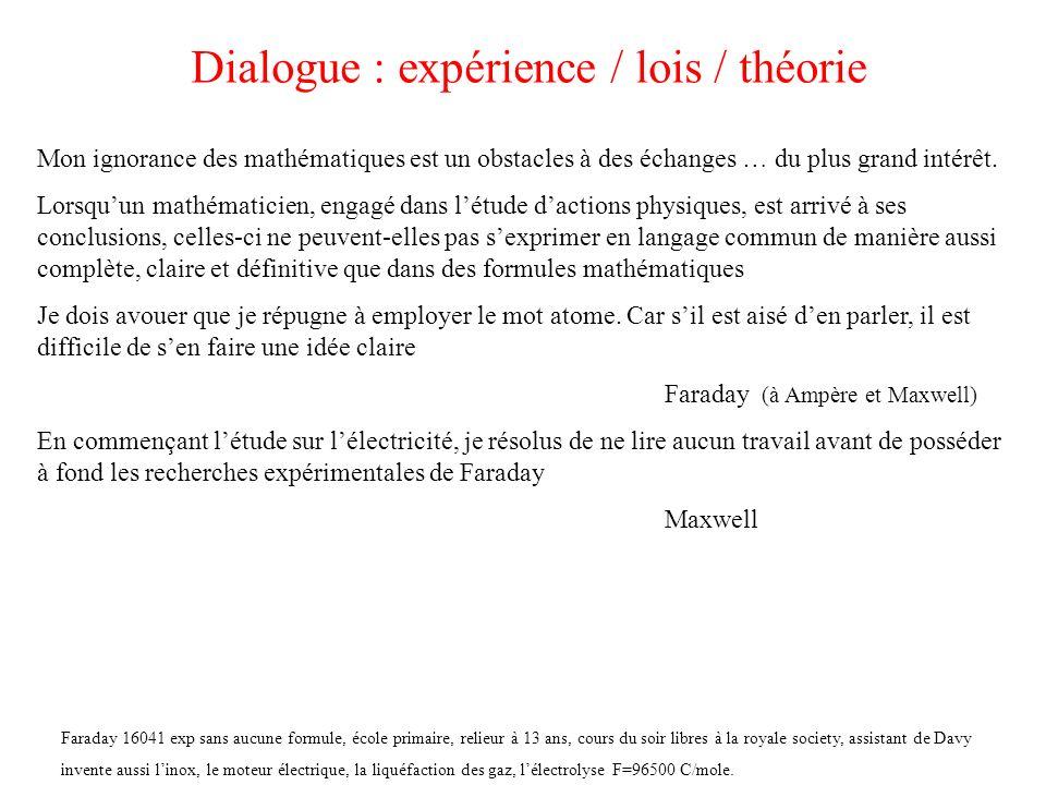 Dialogue : expérience / lois / théorie