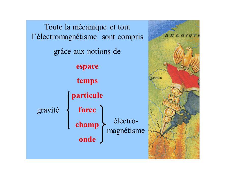Toute la mécanique et tout l'électromagnétisme sont compris