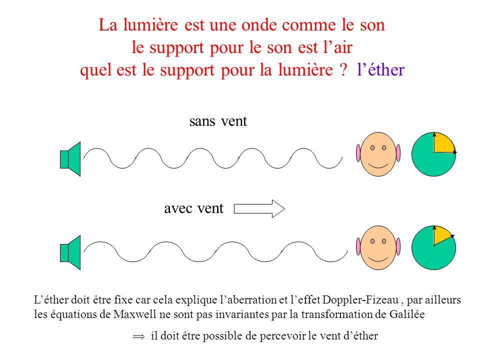 La lumière est une onde comme le son le support pour le son est l'air quel est le support pour la lumière l'éther