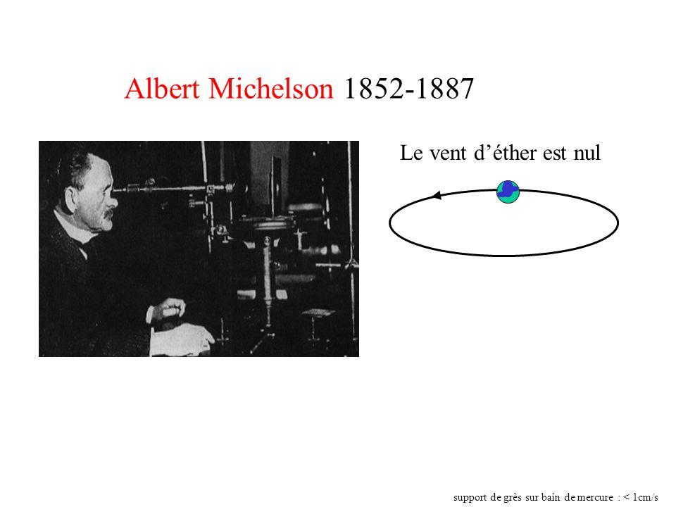 Albert Michelson 1852-1887 Le vent d'éther est nul