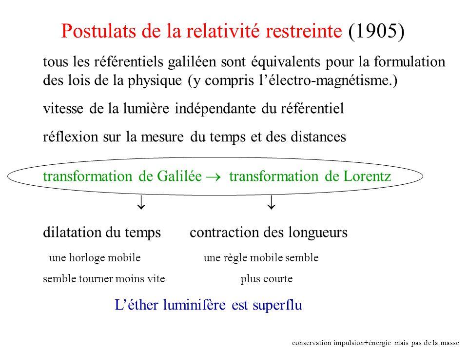 Postulats de la relativité restreinte (1905)