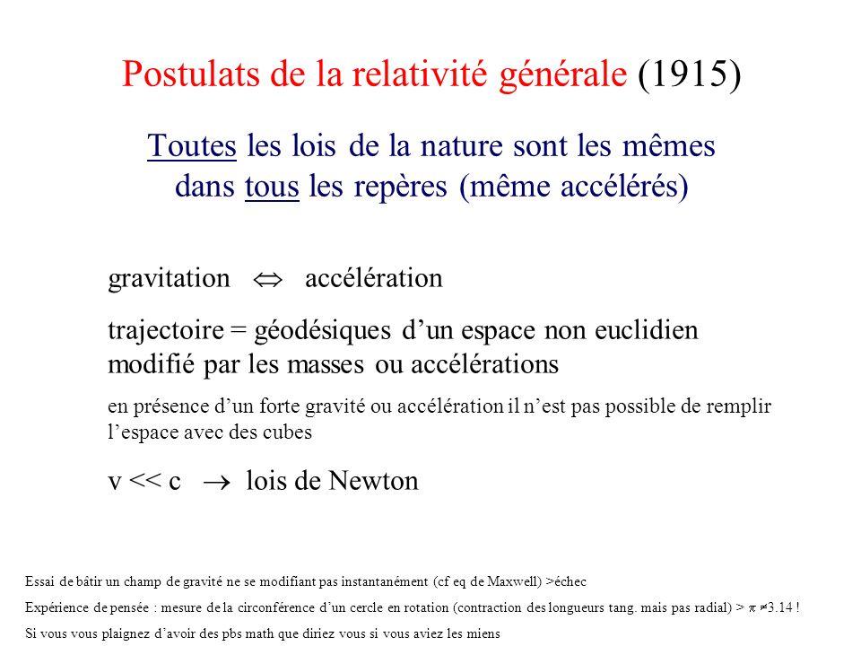 Postulats de la relativité générale (1915) Toutes les lois de la nature sont les mêmes dans tous les repères (même accélérés)