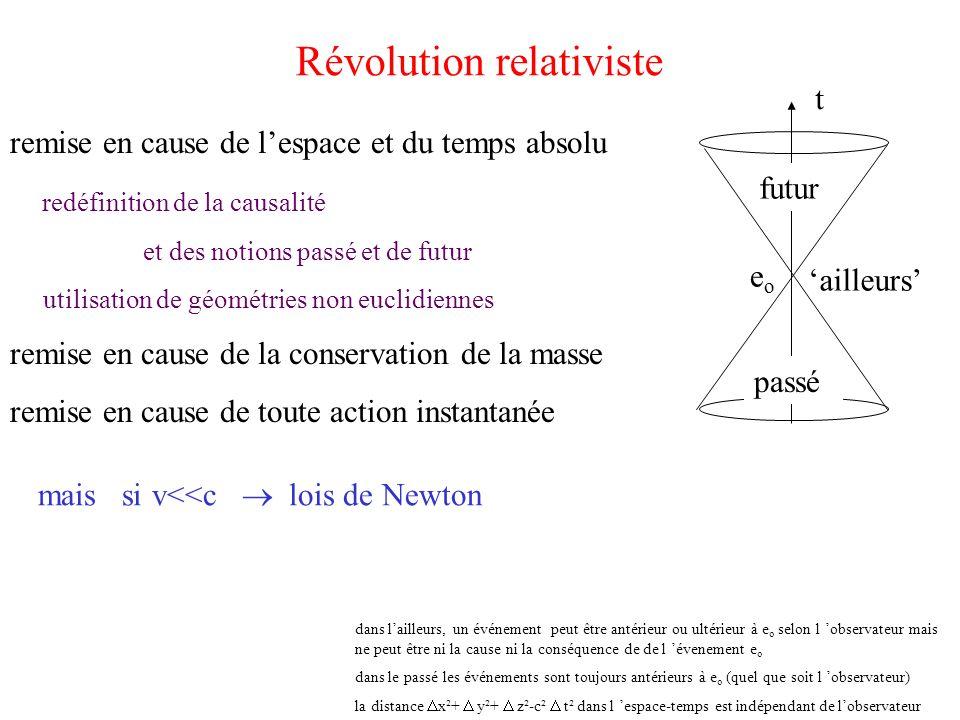 Révolution relativiste