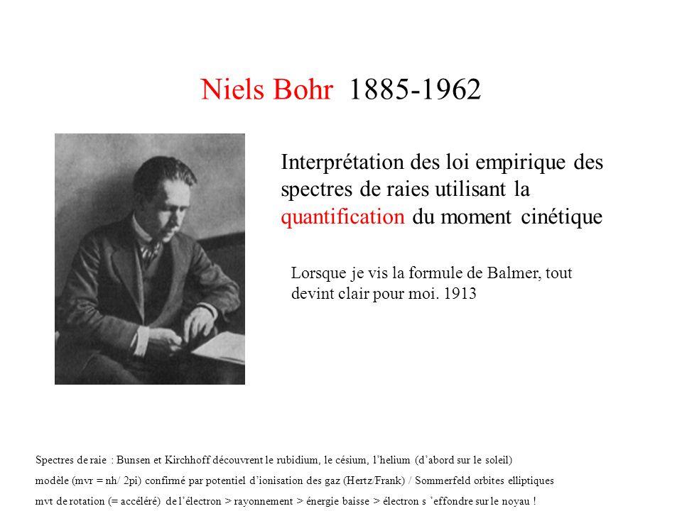Niels Bohr 1885-1962 Interprétation des loi empirique des spectres de raies utilisant la quantification du moment cinétique.