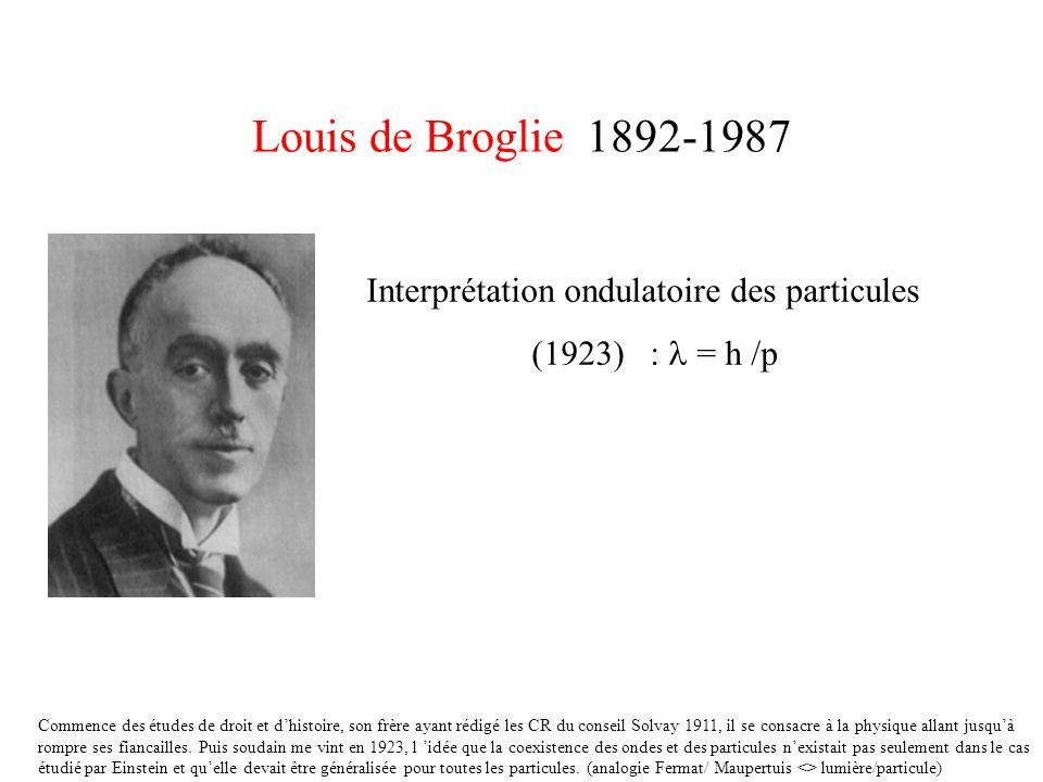 Louis de Broglie 1892-1987 Interprétation ondulatoire des particules