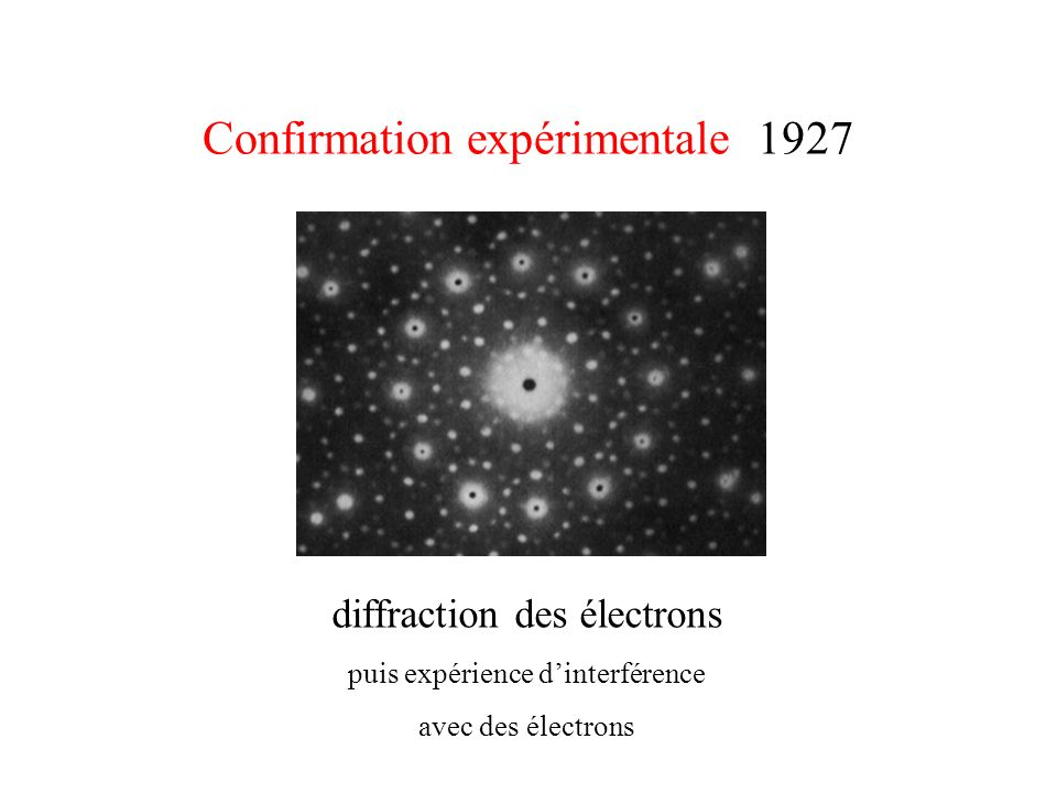Confirmation expérimentale 1927
