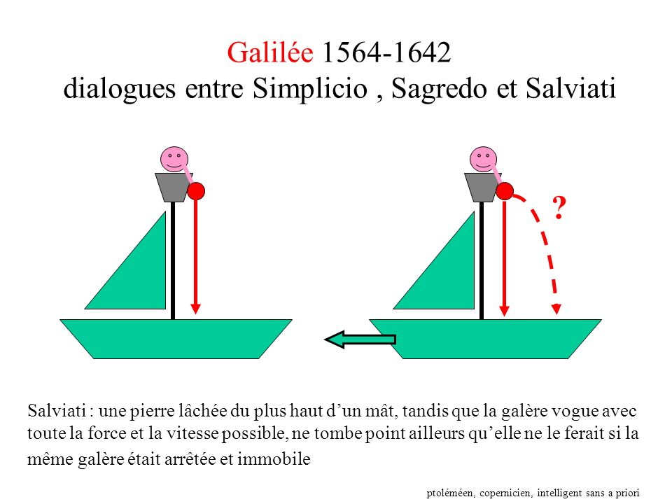 Galilée 1564-1642 dialogues entre Simplicio , Sagredo et Salviati