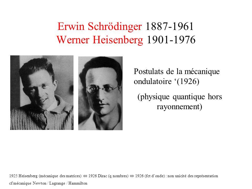 Erwin Schrödinger 1887-1961 Werner Heisenberg 1901-1976