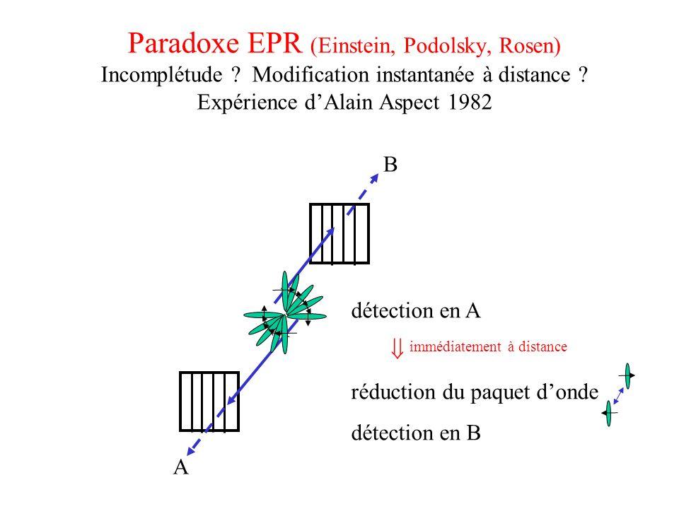 Paradoxe EPR (Einstein, Podolsky, Rosen) Incomplétude