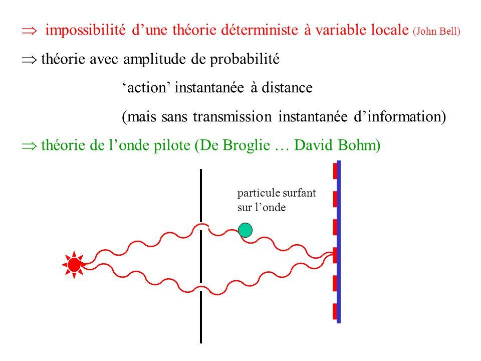  théorie avec amplitude de probabilité