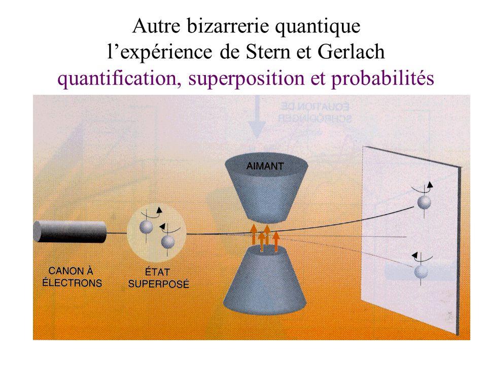 Autre bizarrerie quantique l'expérience de Stern et Gerlach quantification, superposition et probabilités
