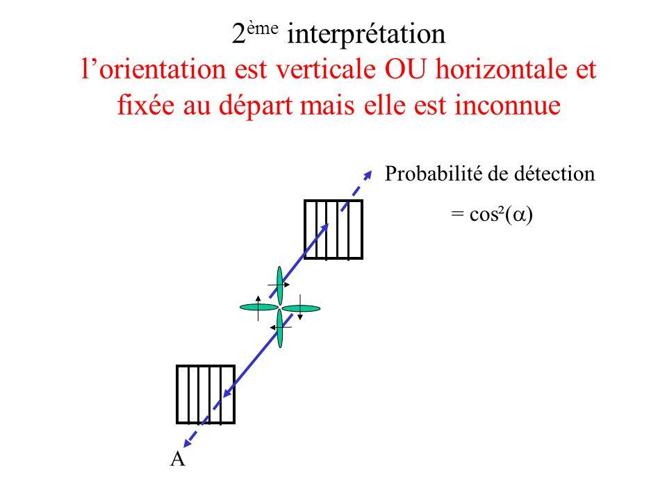 2ème interprétation l'orientation est verticale OU horizontale et fixée au départ mais elle est inconnue