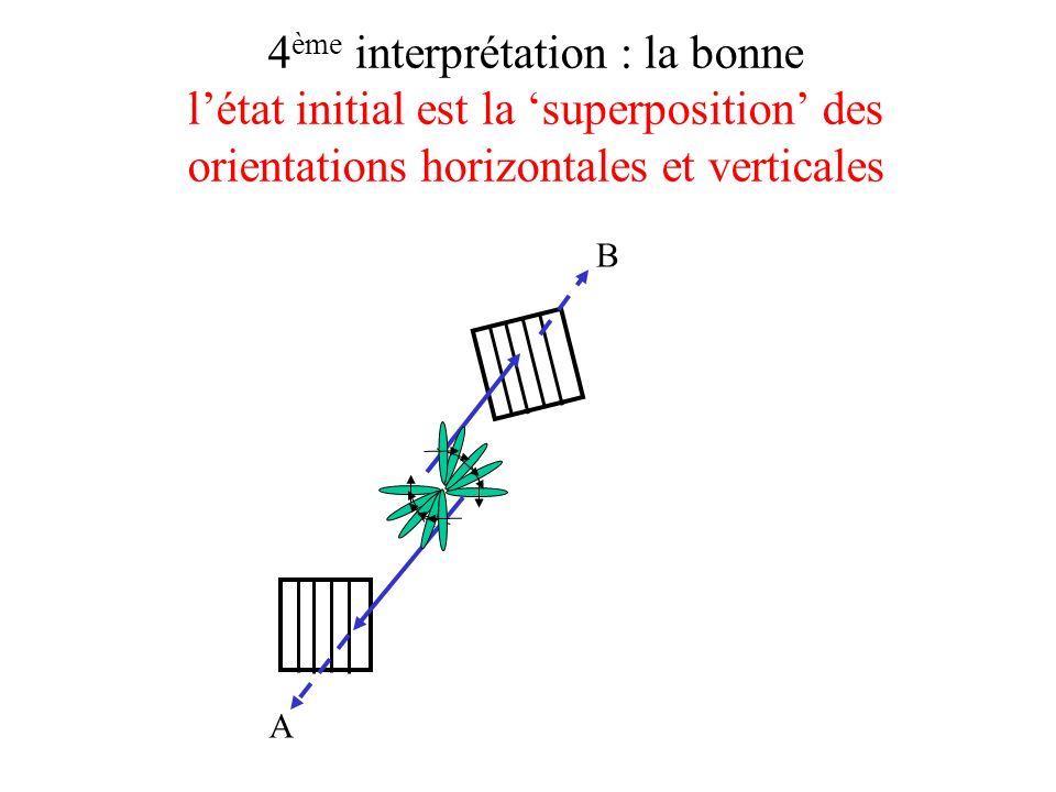 4ème interprétation : la bonne l'état initial est la 'superposition' des orientations horizontales et verticales