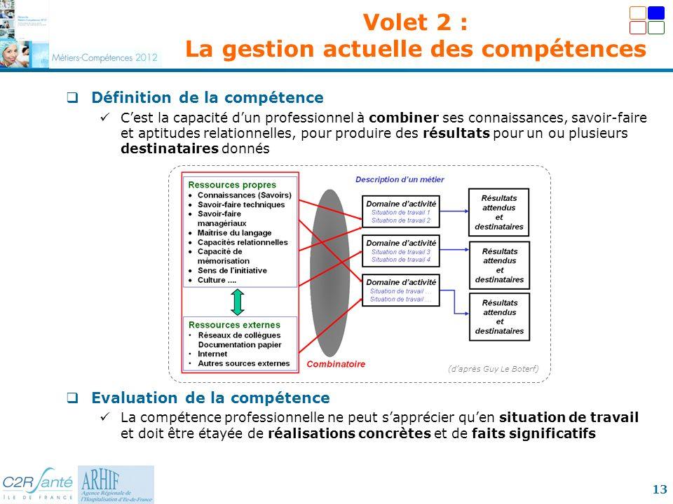 Volet 2 : La gestion actuelle des compétences