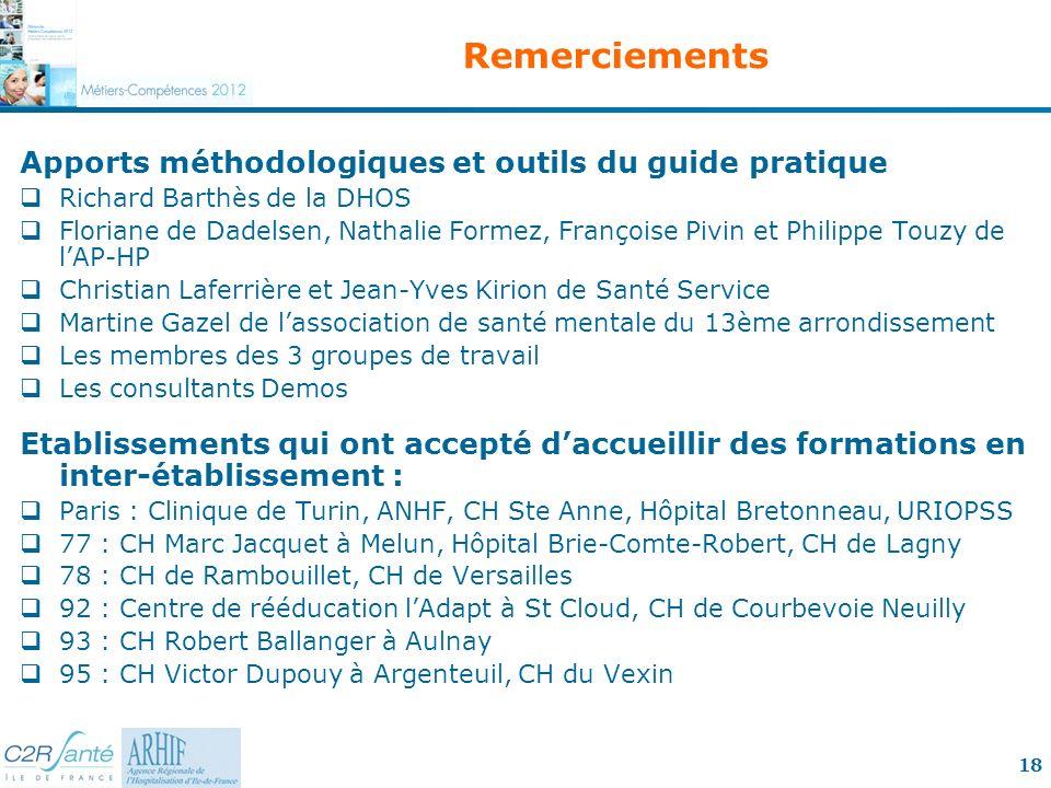 Remerciements Apports méthodologiques et outils du guide pratique