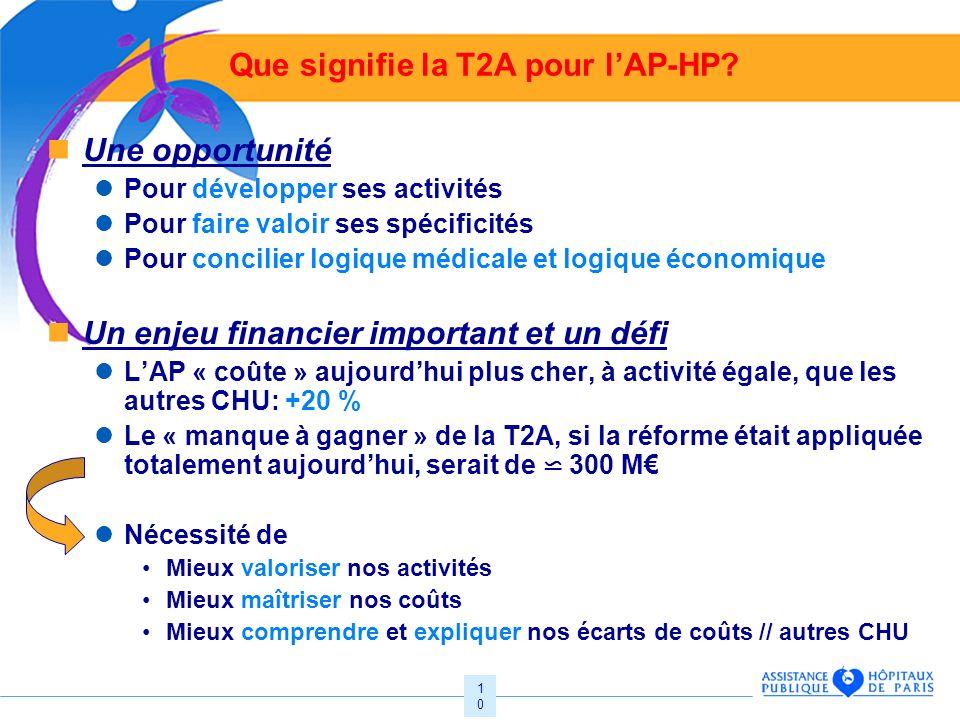 Que signifie la T2A pour l'AP-HP