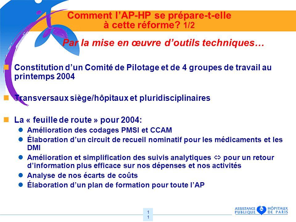 Comment l'AP-HP se prépare-t-elle à cette réforme 1/2