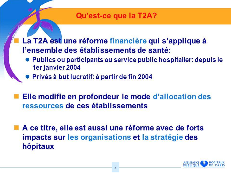 Qu'est-ce que la T2A La T2A est une réforme financière qui s'applique à l'ensemble des établissements de santé: