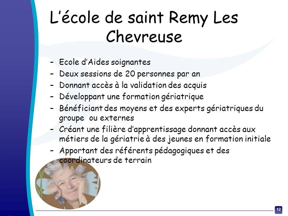 L'école de saint Remy Les Chevreuse