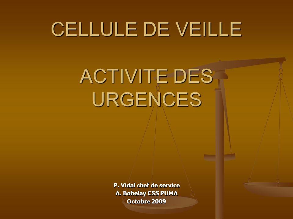 CELLULE DE VEILLE ACTIVITE DES URGENCES