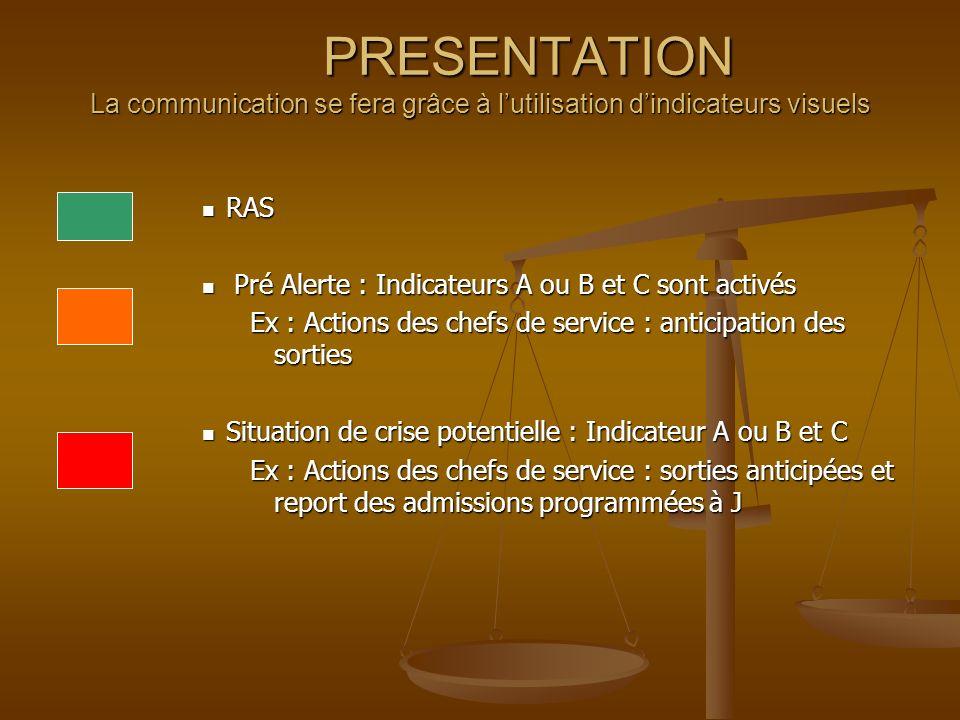 PRESENTATION La communication se fera grâce à l'utilisation d'indicateurs visuels