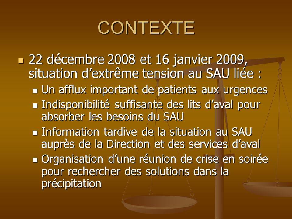 CONTEXTE 22 décembre 2008 et 16 janvier 2009, situation d'extrême tension au SAU liée : Un afflux important de patients aux urgences.