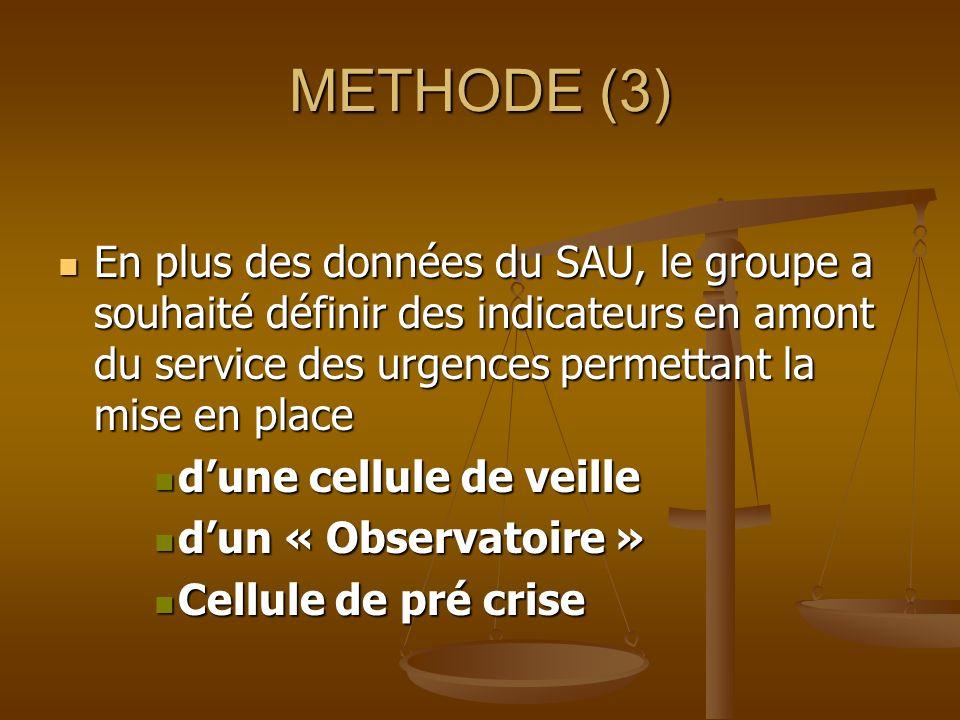 METHODE (3) En plus des données du SAU, le groupe a souhaité définir des indicateurs en amont du service des urgences permettant la mise en place.