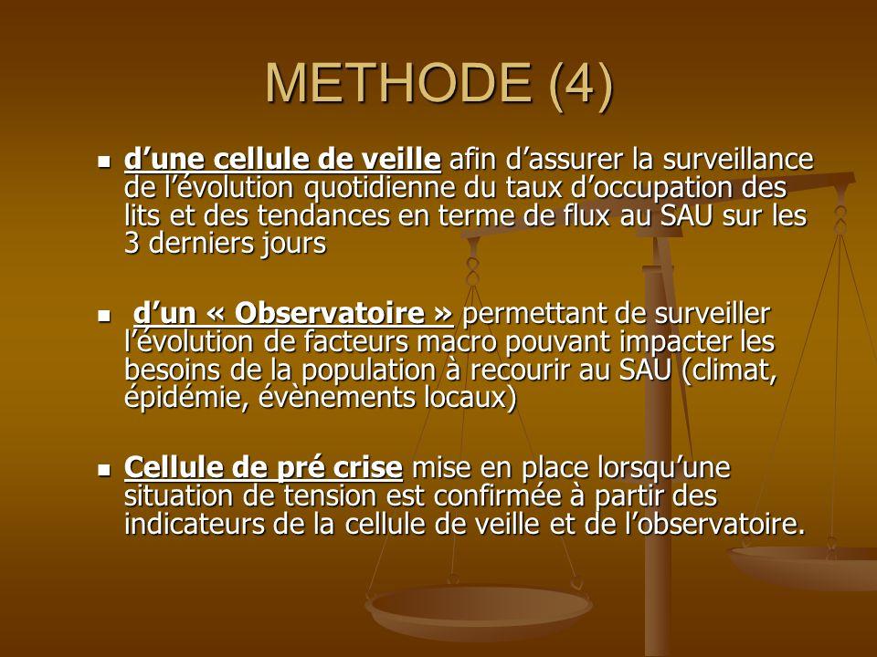 METHODE (4)