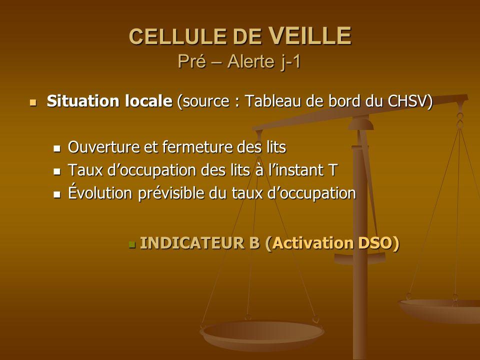 CELLULE DE VEILLE Pré – Alerte j-1