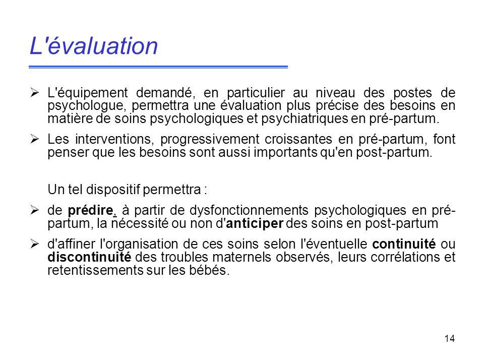 L évaluation