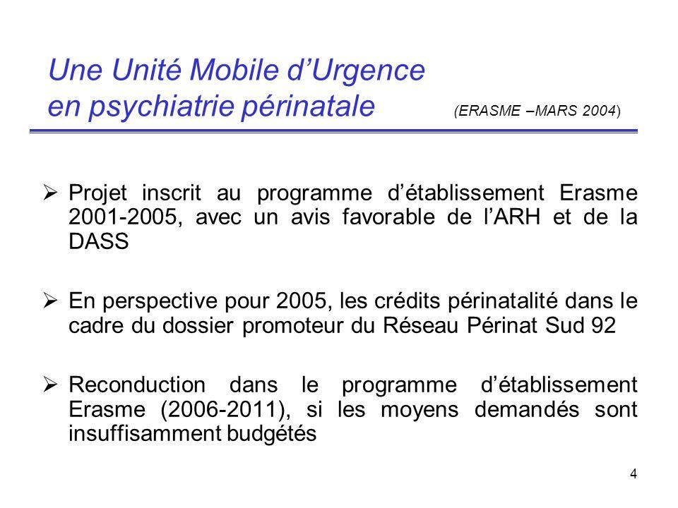 Une Unité Mobile d'Urgence en psychiatrie périnatale