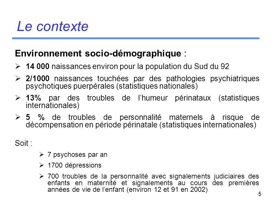 Le contexte Environnement socio-démographique :