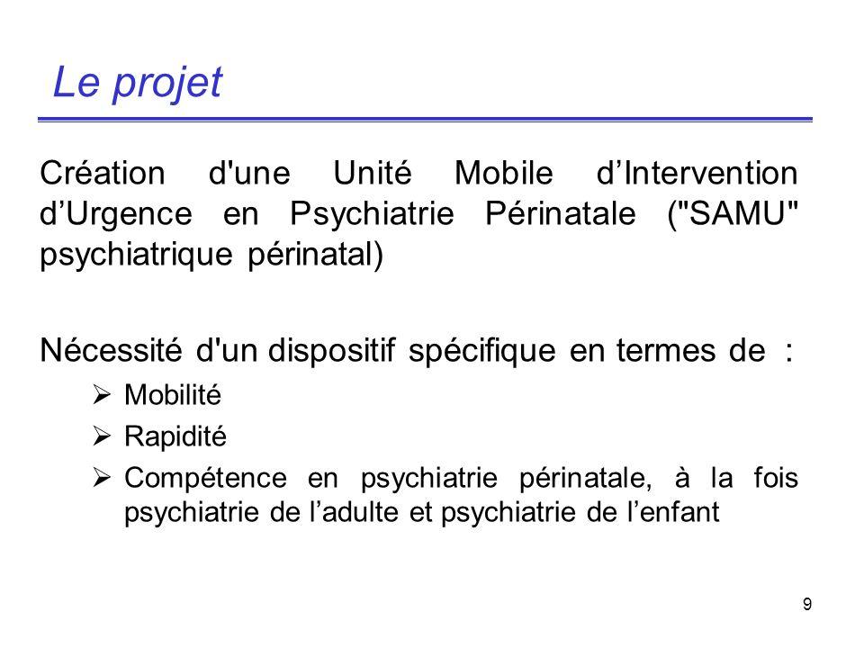 Le projet Création d une Unité Mobile d'Intervention d'Urgence en Psychiatrie Périnatale ( SAMU psychiatrique périnatal)
