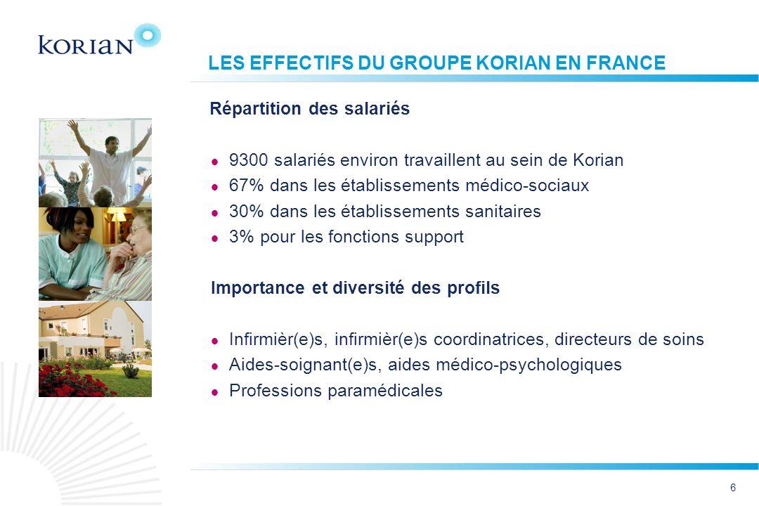LES EFFECTIFS DU GROUPE KORIAN EN FRANCE